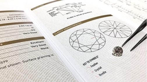 Libro diamante